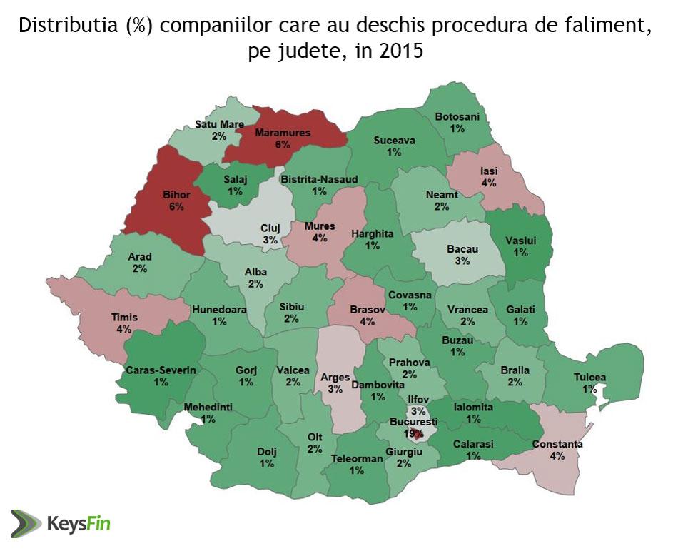 companii-falimentare-2015
