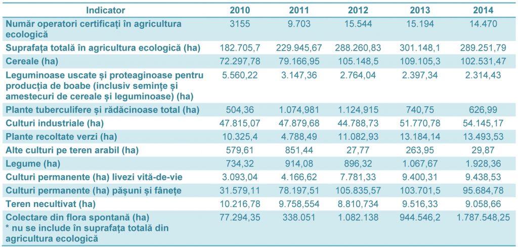 tabel-sistem-ecologic