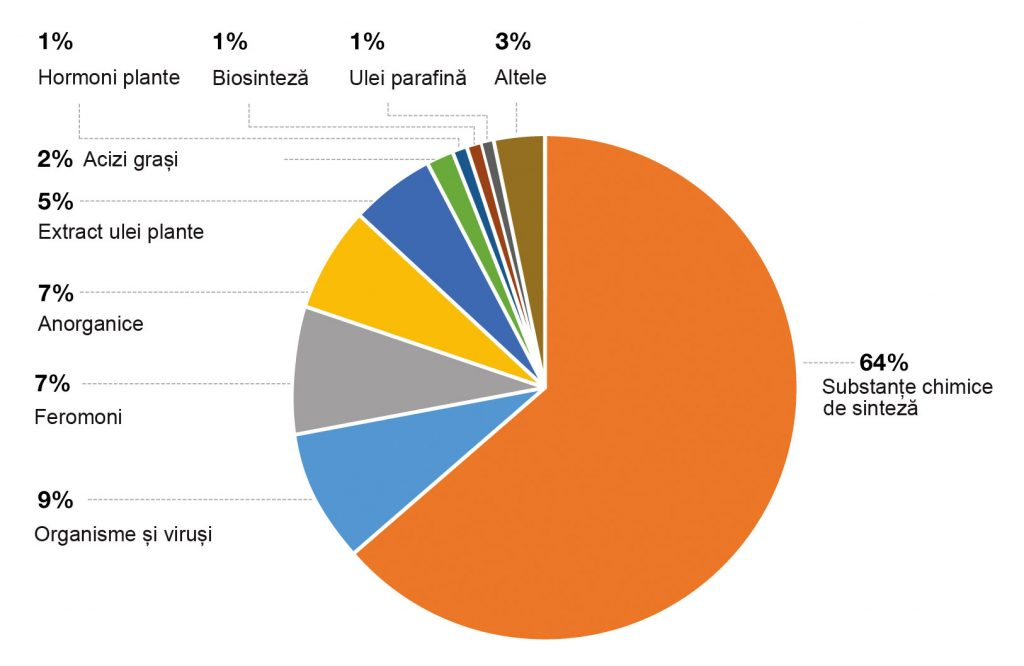pesticide-grafic
